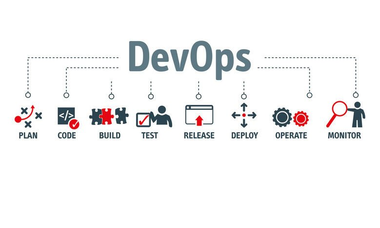 Devops training ACTE
