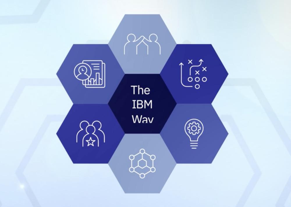 IBM - ACTE