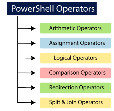 THE FUTURE OF POWERSHELL ACTE