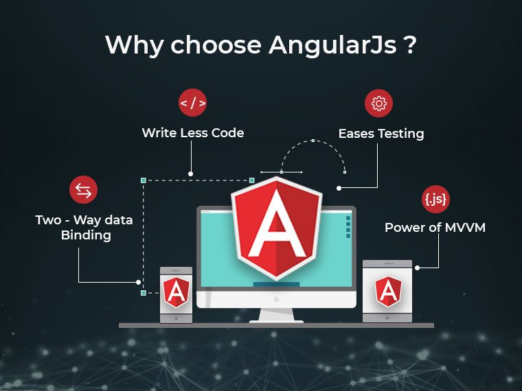Why Choose AngularJS ACTE