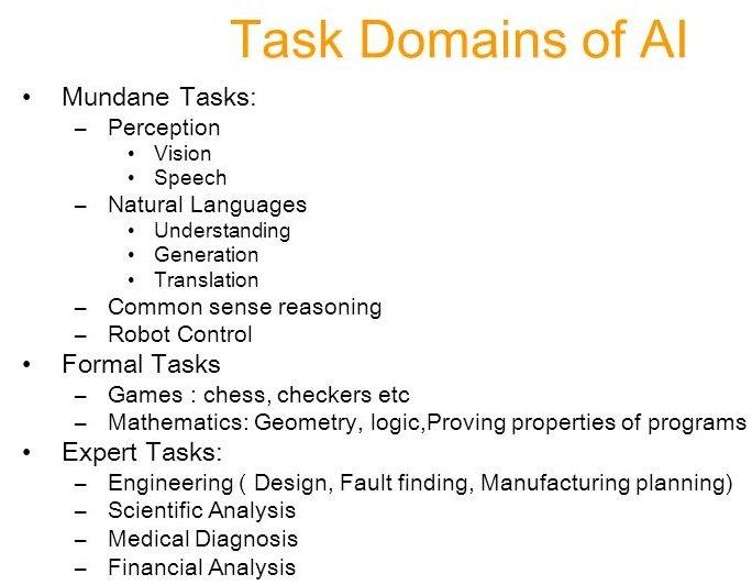 Domain-of-AI