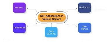 NLP-applications