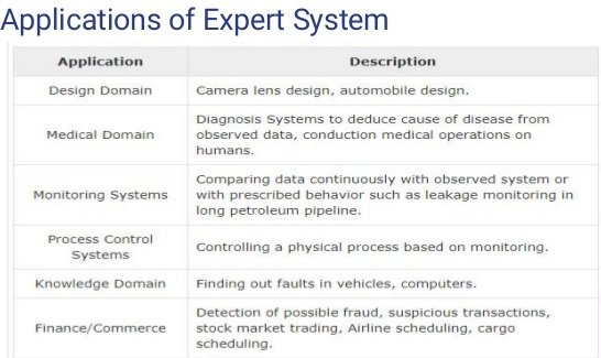 expert-systems-artificial-intelligence